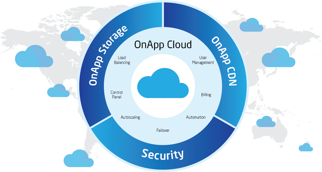 onapp-cloud-support